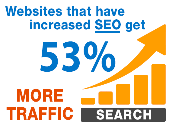 Outfox IT Services SEO and SEM - Better Website Visibility